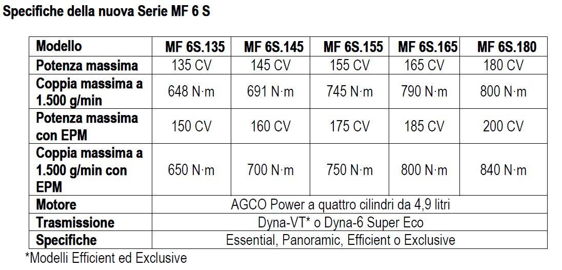 MF 6S